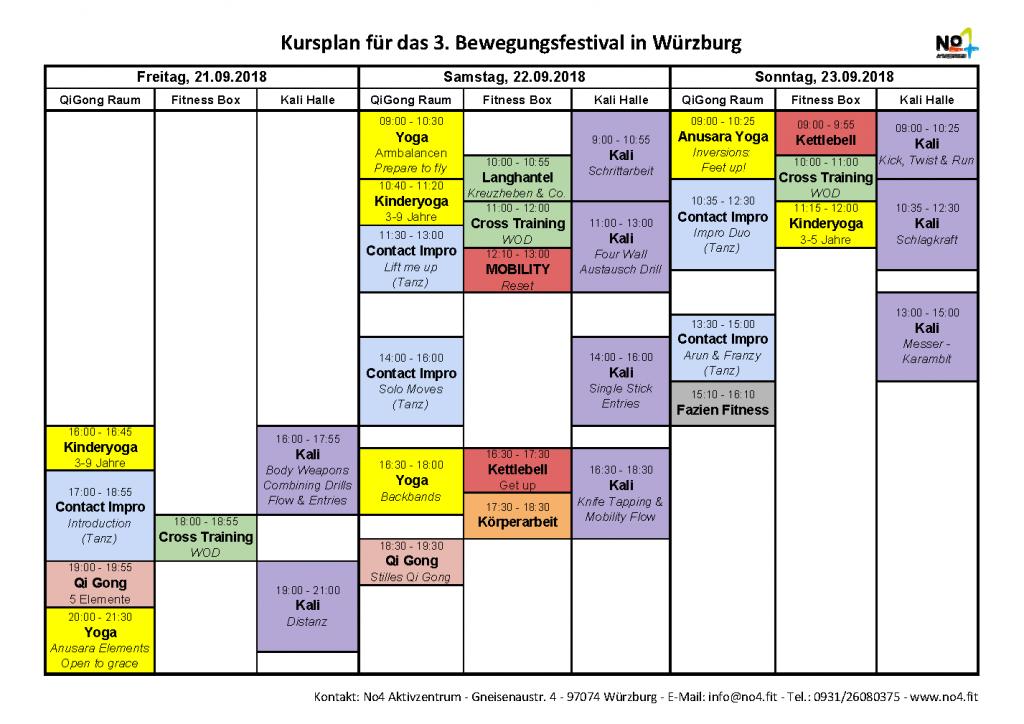 Vier Lehrer, über 30 Workshops, Kampf, Tanz, Yoga, uvm